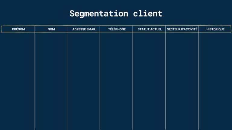 Qu'est-ce qu'une Base de données clients ? Définition Moovago, application commerciaux, CRM, ERP, PGI, GRC